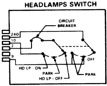 square body headlight switch wiring