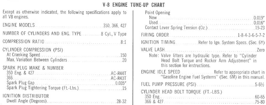 366 and 427 tune-up chart