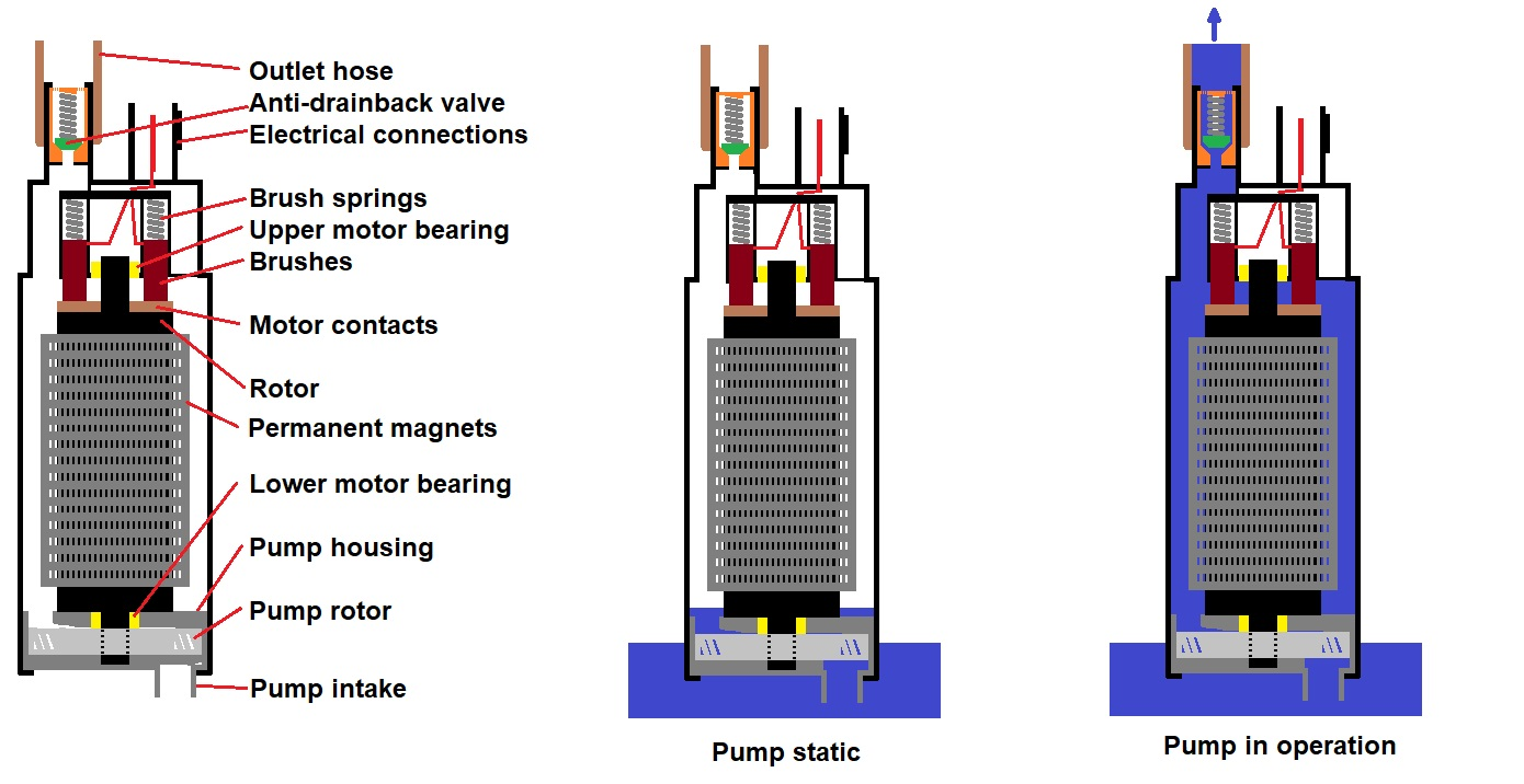 fuel pump schematic