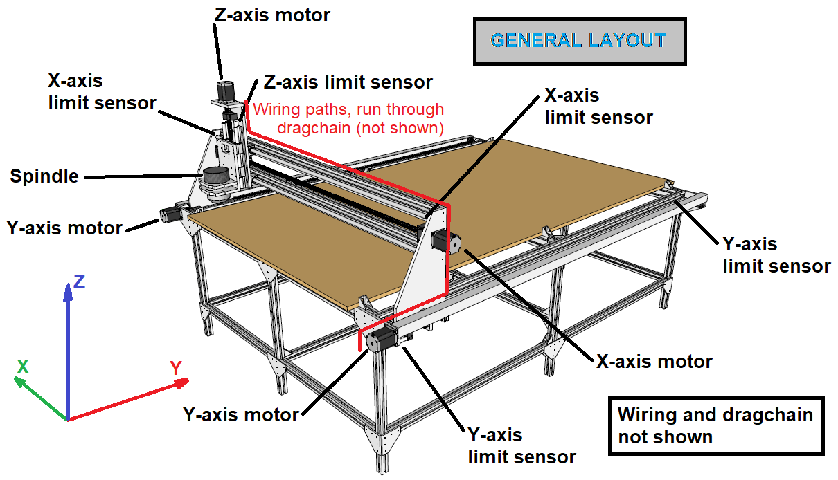 CNC table layout diagram